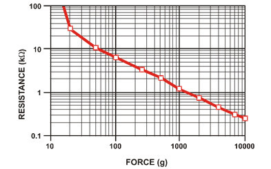 force___flex_resistanceforce.jpg