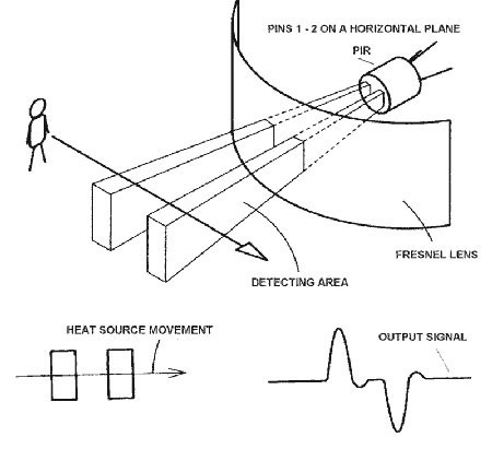 Search on motion sensor light wiring diagram