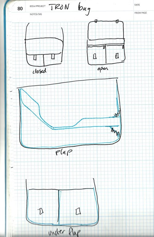 el_wire_tape_panel_tronbagsketch.jpg