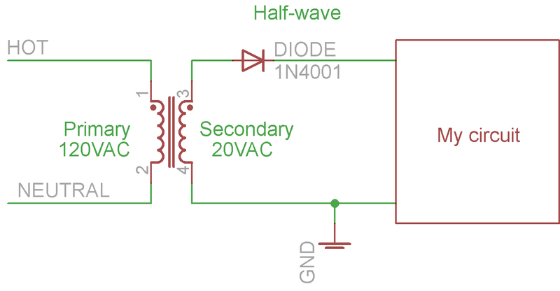 Transformer-based AC/DC converters | Power Supplies