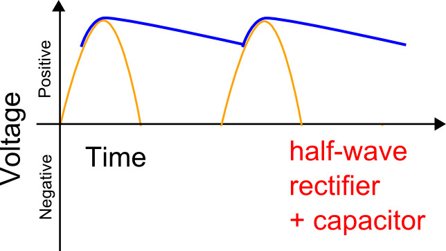 components_halfwavecap.png