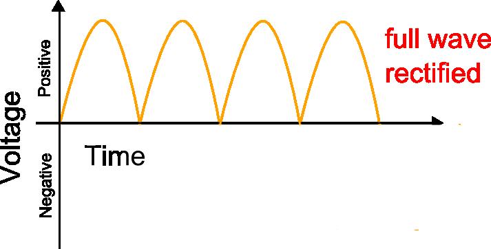 components_fullwave.png