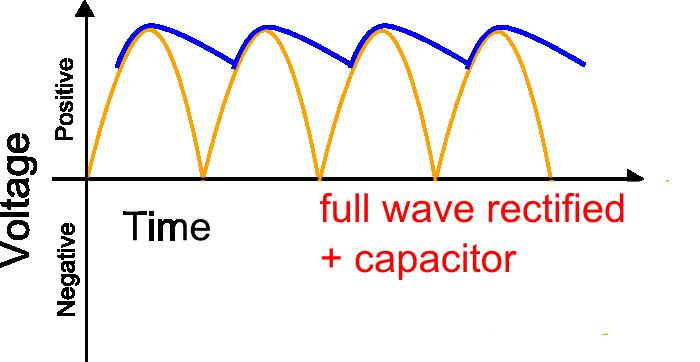 components_fullwavecap.png