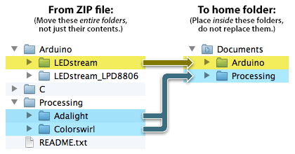 led_pixels_file-locations.png