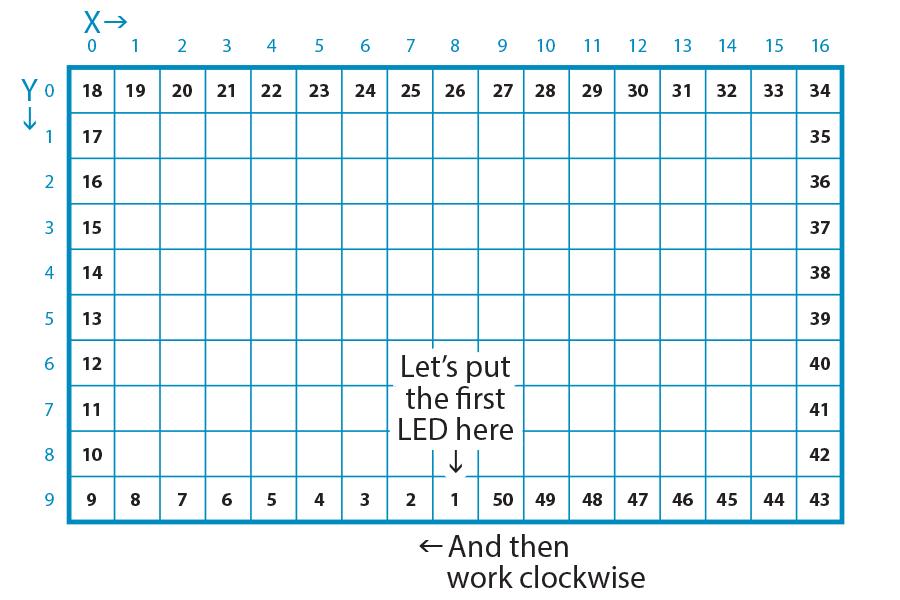 led_pixels_grid-diagram.png