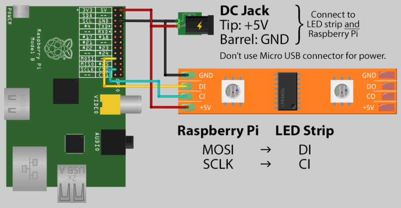 hardware light painting raspberry pi adafruit learning system raspberry pi diagram png