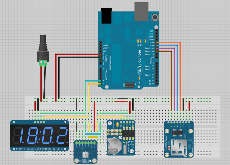 Using the adafruit parts in a fritzing design