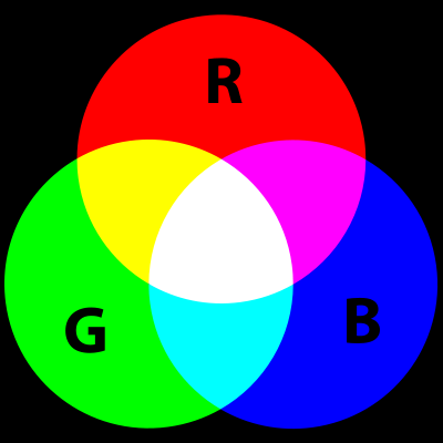 learn_arduino_rgb_color.png