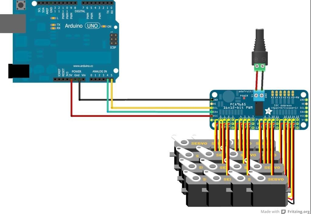 Implementation of PID control using Arduino