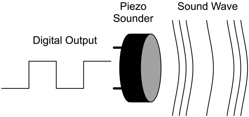 learn_arduino_sound.png