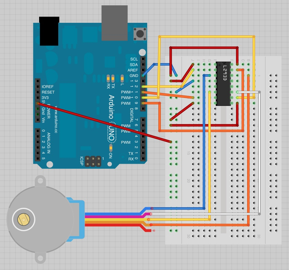 Powering an Arduino Uno, R3 Motor Sheild, and 12V Stepper