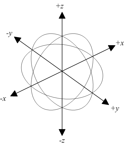 sensors_Coordinates.png