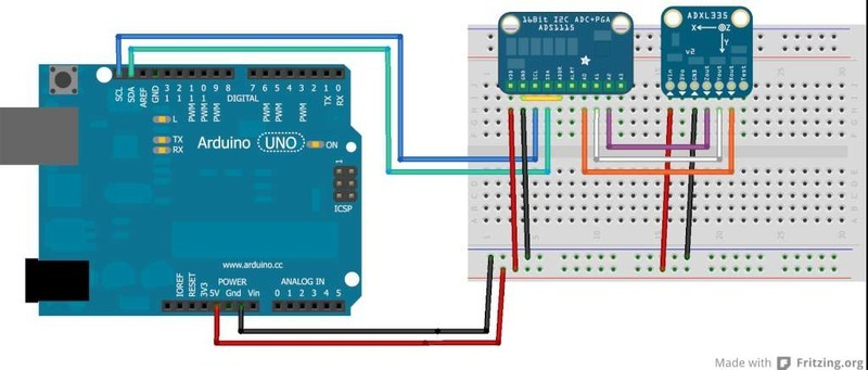 Signal Connections Adafruit 4 Channel Adc Breakouts
