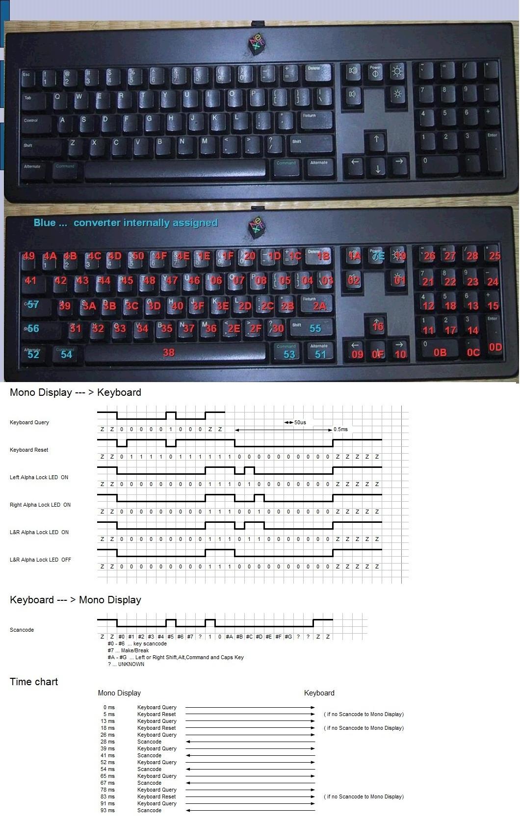 microcontrollers_next.jpg