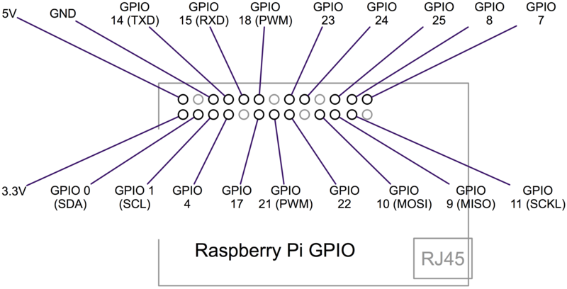 learn_raspberry_pi_gpio-srm.png