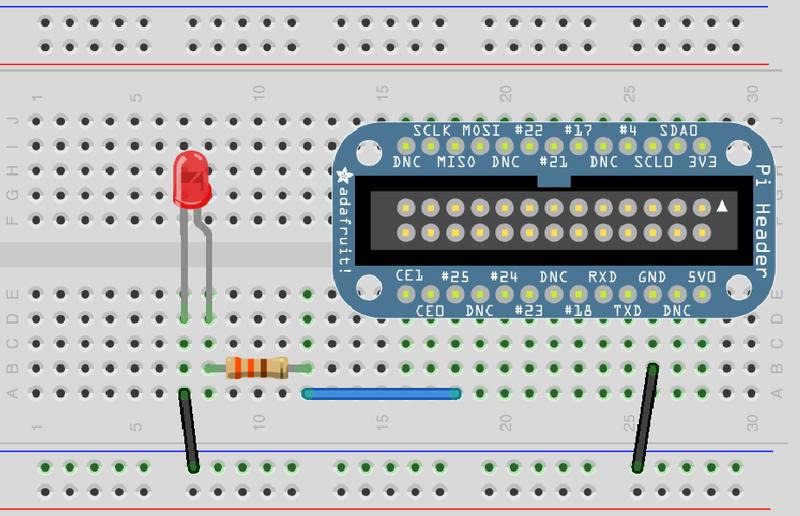 how to run python script on startup raspberry pi