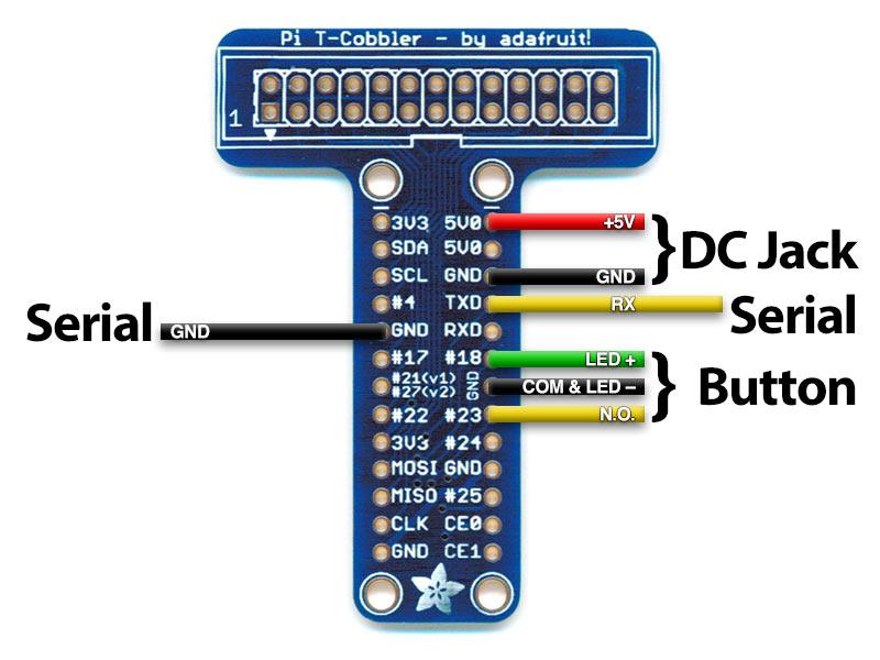 raspberry_pi_diagram.jpg