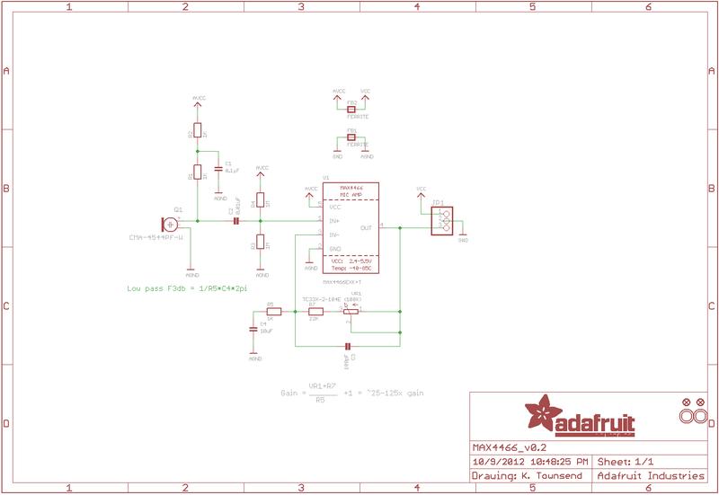 GY-4466 Microphone amplifier module max4466 adjustable gain ZJHN