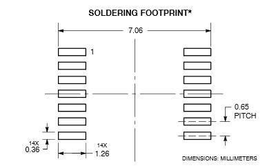 maker_business_footprint.png