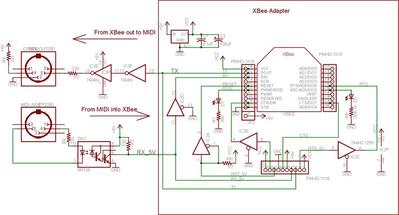 MIDI link | XBee Radios | Adafruit Learning System