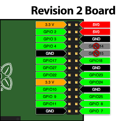 gaming_gpio-rev2-new.png