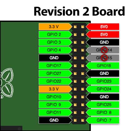 gaming_gpio-rev2-new.png