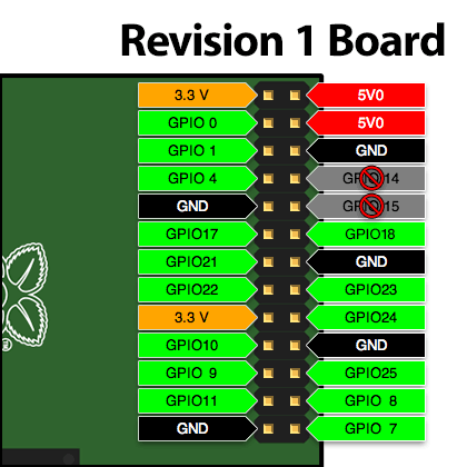 gaming_gpio-rev1-new.png