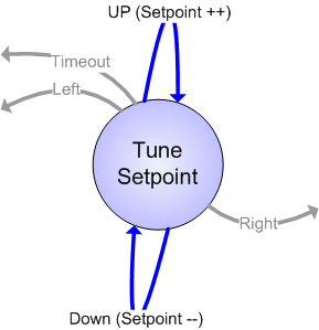 adafruit_products_Tune_Setpoint.png