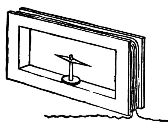 circuit_playground_Galvanometer_1890_drawing.png