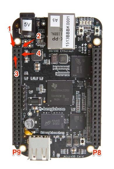 beaglebone_BBB_pin_example.jpeg