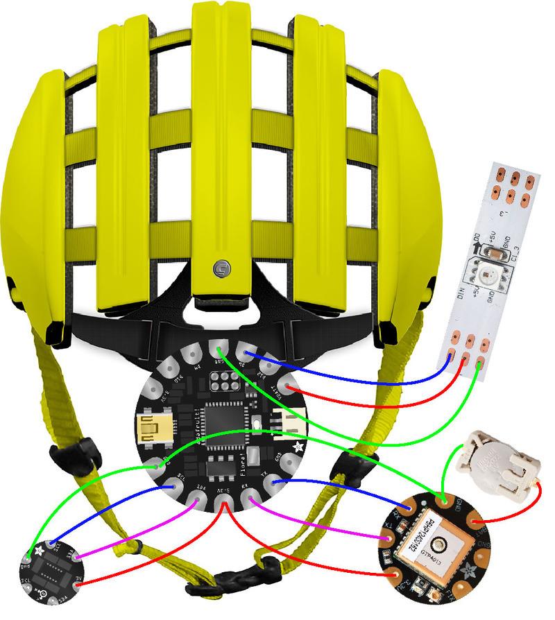 flora_citi bike helmet diagram xenos bike security system wiring diagram wiring diagram and xenos bike security system wiring diagram at reclaimingppi.co