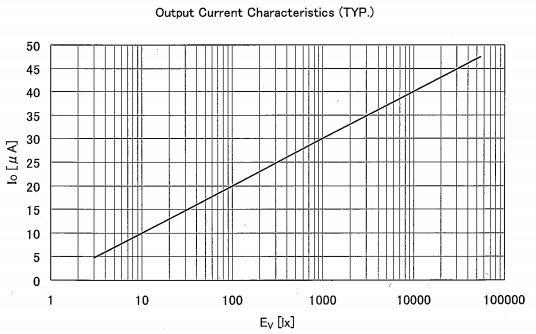 light_graph.jpg