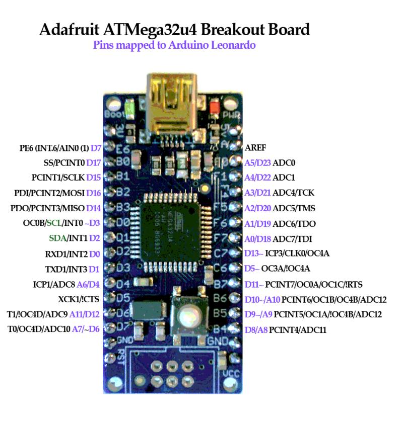 microcontrollers_8255357374_9f76b8de8a_o.png