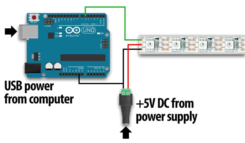 Pin Dmx Wiring Diagram Wiring Diagram Or Schematic