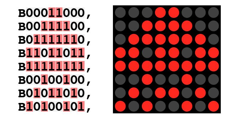 led_matrix_bitmap-diagram.png