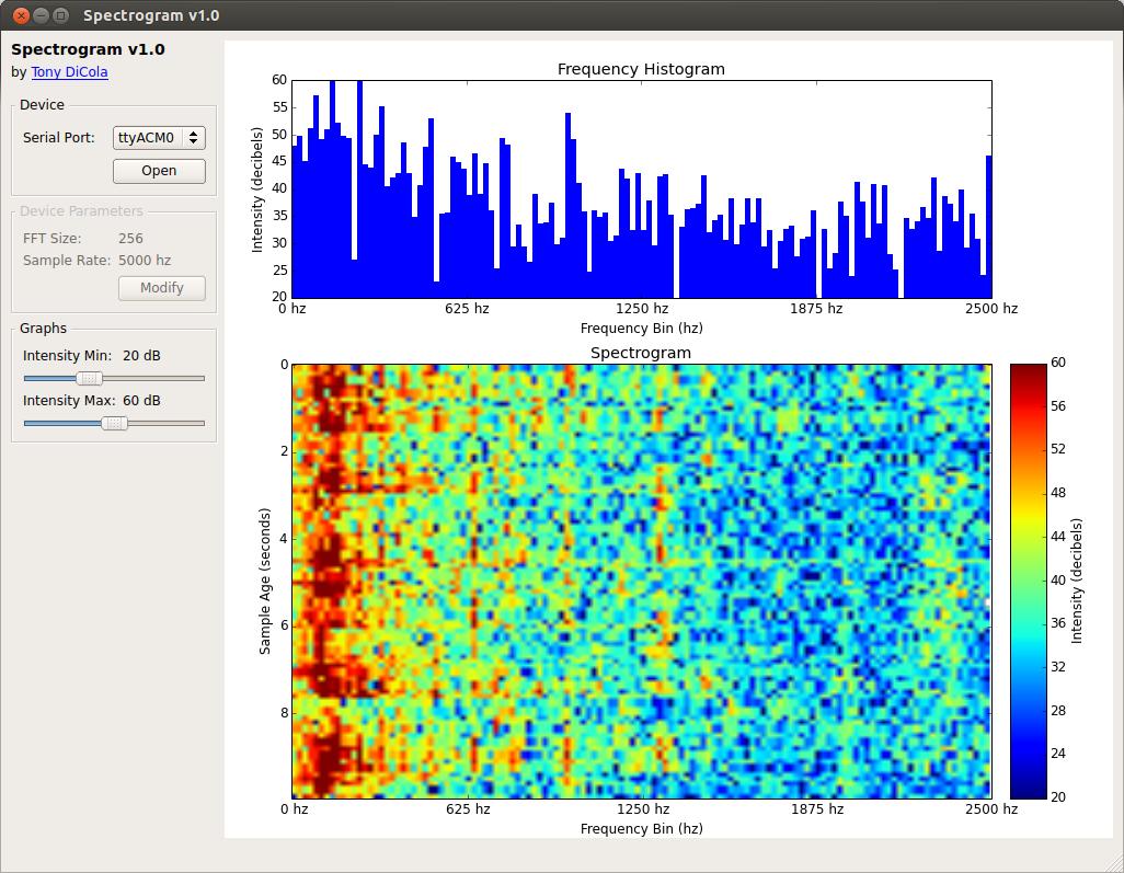 microcontrollers_spectrum_dvorak.png