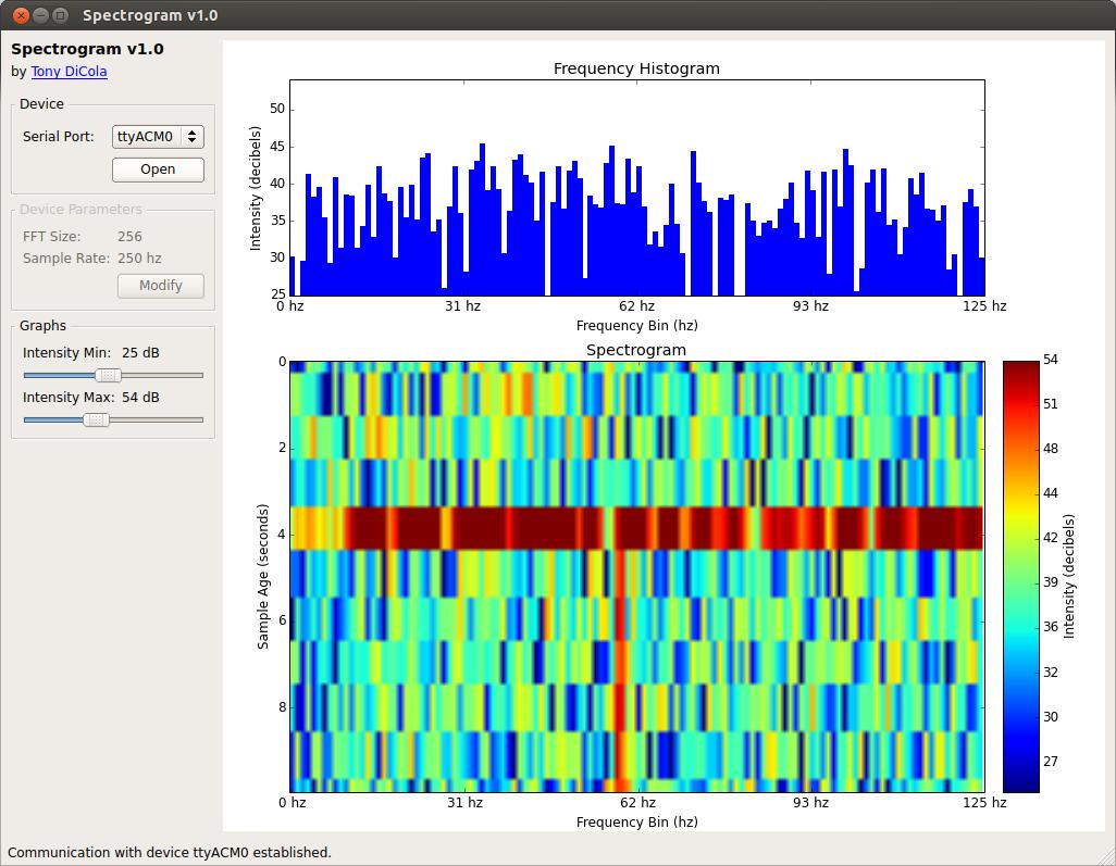 microcontrollers_spectrum_250hz.png