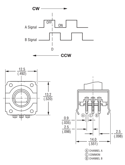 trinket_rotary_encoder_datasheet_screenshot.png