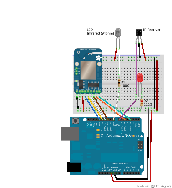 microcontrollers_CandyBowlServer3.png