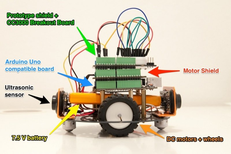 Introduction Wifi Controlled Mobile Robot Adafruit