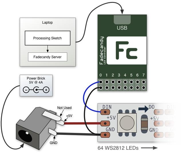 led_pixels_system-diagram-1.png