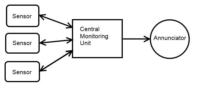 trinket_Alarm-block-diagram.jpg