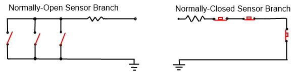 trinket_Alarm-branches.jpg