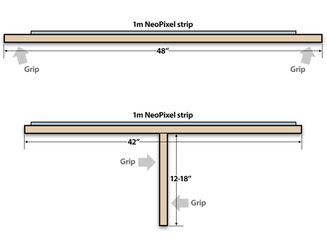 led_strips_bar-diagram.png