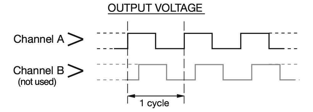 led_strips_quadrature.png