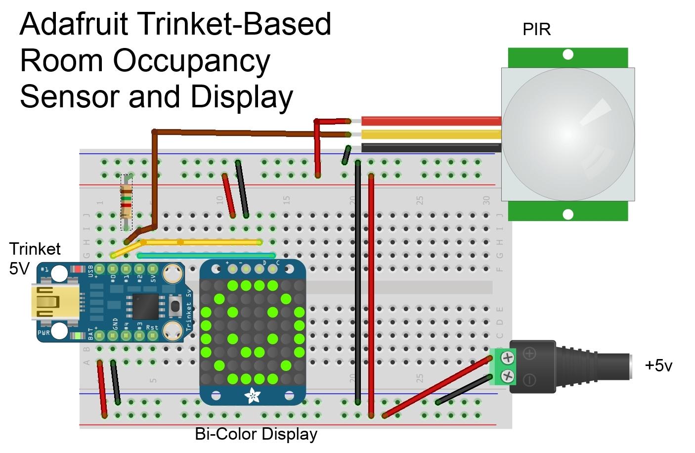 trinket_Trinket_Occupied_Annotated.jpg