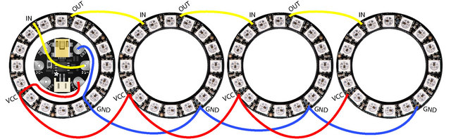 NeoPixel Ring Circuit Diagram, courtesy of AdaFruit.