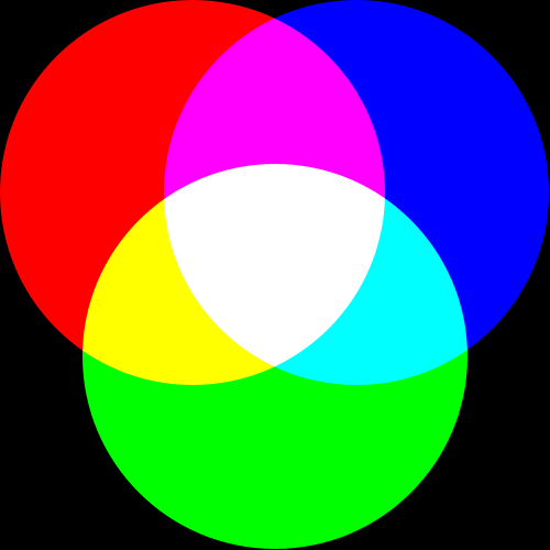 learn_arduino_AdditiveColorMixing.png