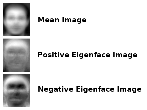 raspberry_pi_eigenfaces.jpg