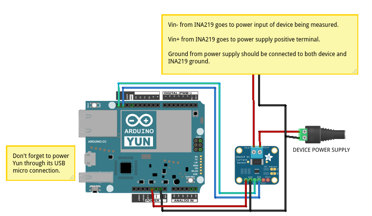 microcontrollers_yunny.png